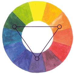 Triadic Complementary Colours Are Based On Three That Equally Spaced Out Around The Colour Wheel They Would Fit Corners Of An Equilateral